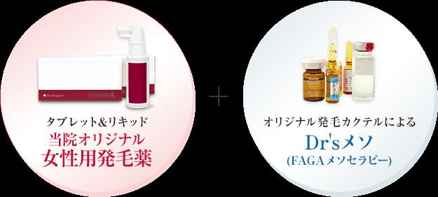 女性用オリジナル発毛薬+Dr'sメソ(FAGAメソセラピー)の組み合わせイメージ